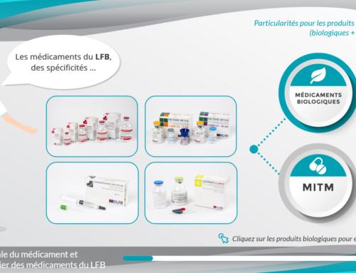 LFB – Périmètre industriel (2021)
